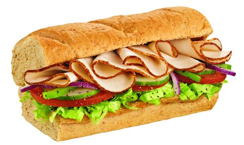 Ultimate Guide to Subway Calories